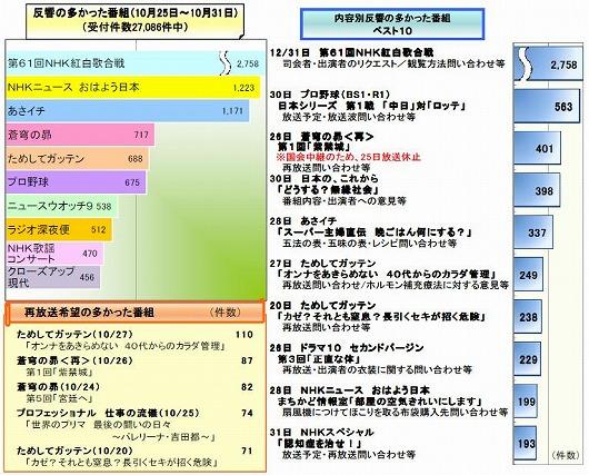 nhk_data.jpg